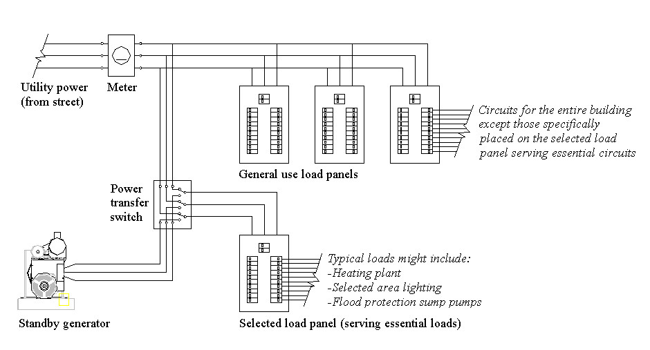 Diagram Of Parallel Generator Configuration on marx generator circuit diagram