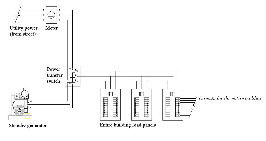 keyes north atlantic  inc   u2013 electrical and mechanical